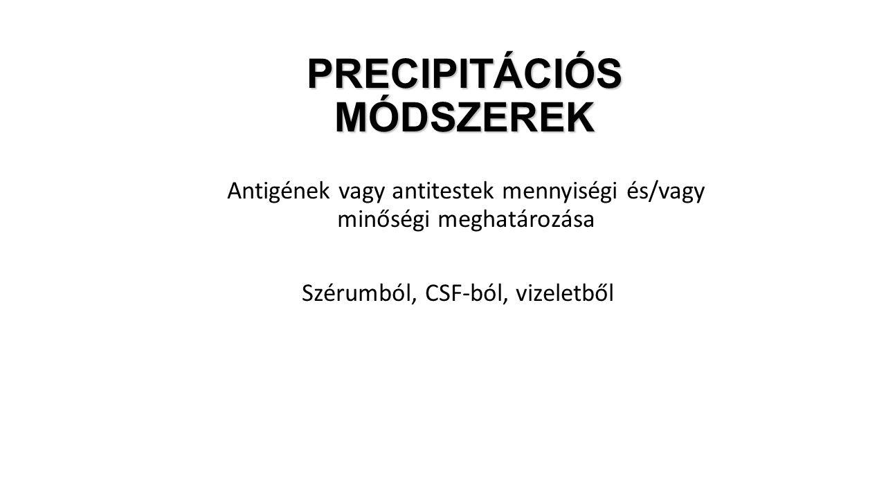PRECIPITÁCIÓS MÓDSZEREK