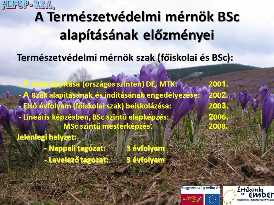A Természetvédelmi mérnök BSc alapításának előzményei
