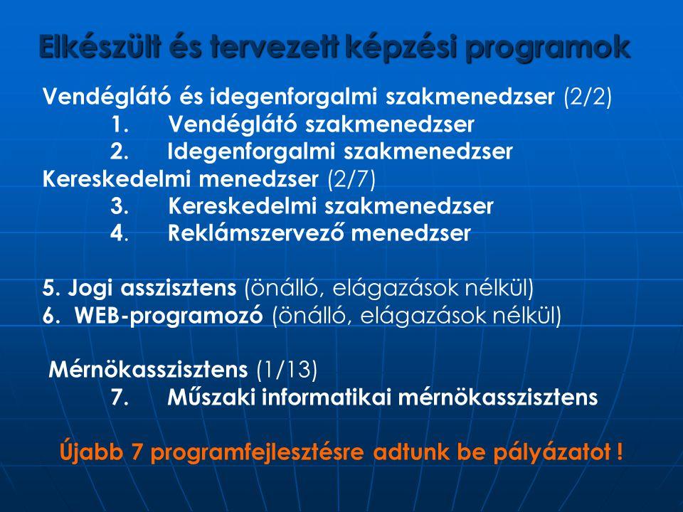 Elkészült és tervezett képzési programok