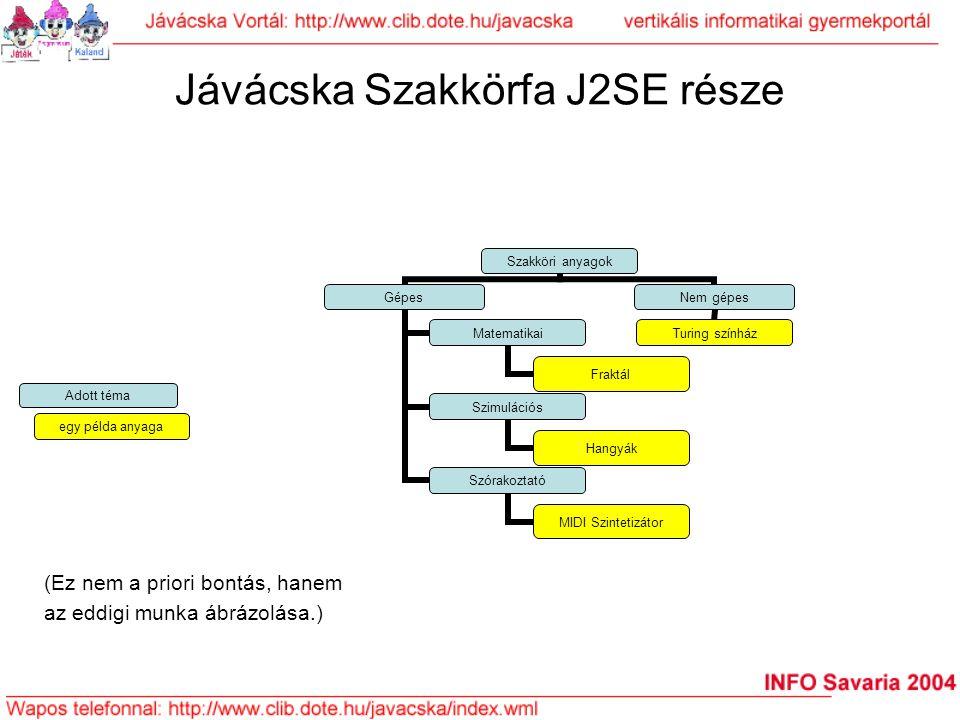 Jávácska Szakkörfa J2SE része