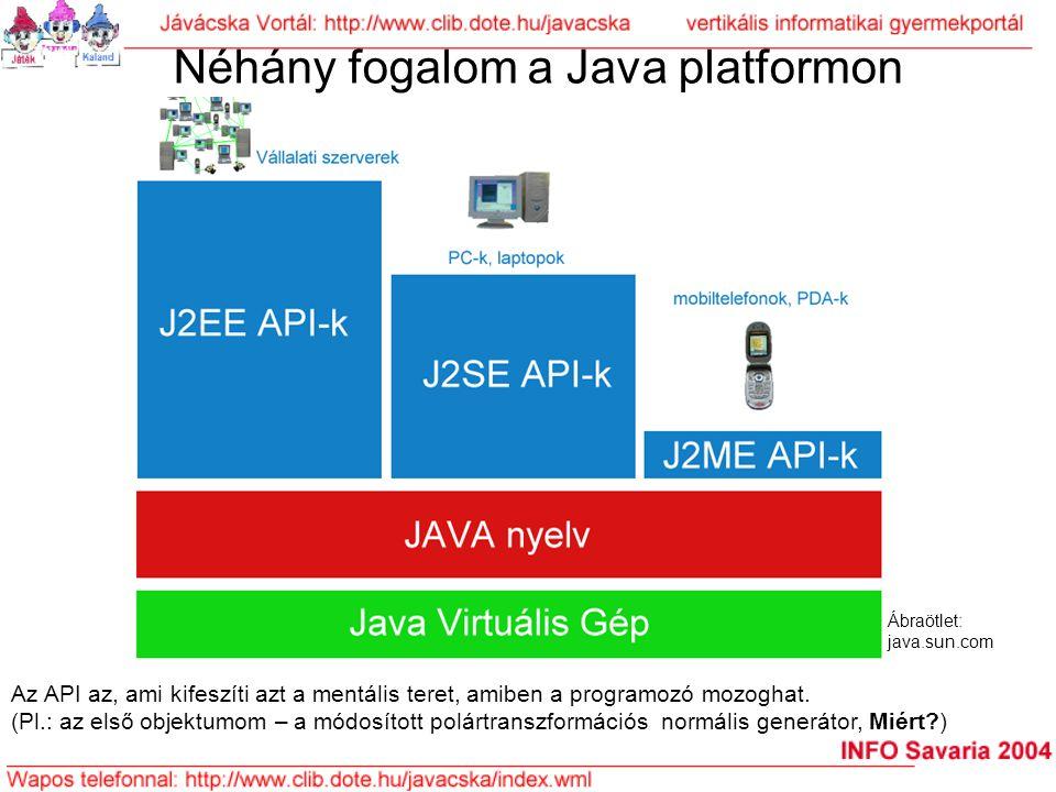 Néhány fogalom a Java platformon