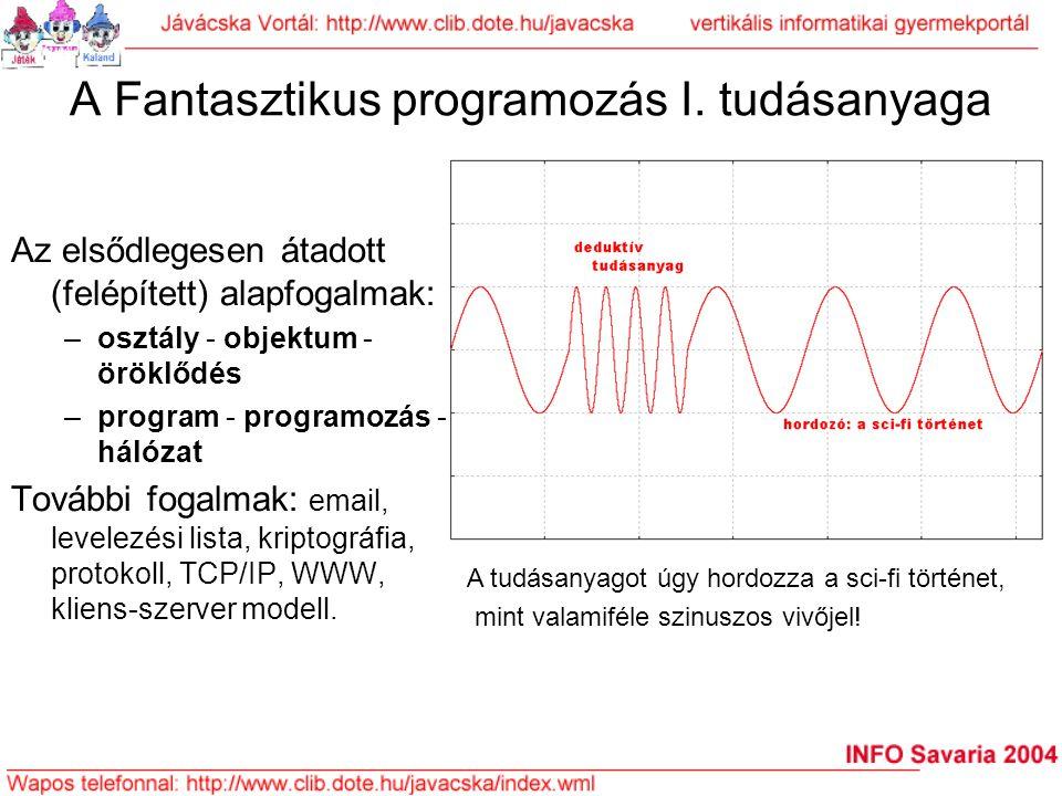 A Fantasztikus programozás I. tudásanyaga