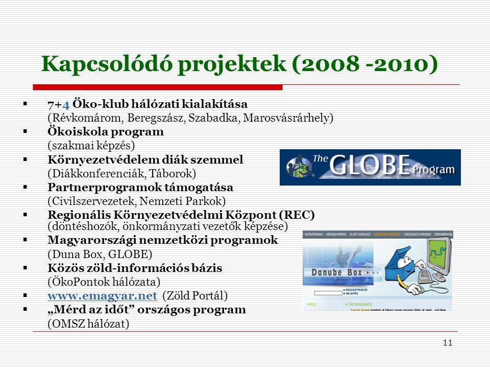 Kapcsolódó projektek (2008 -2010)