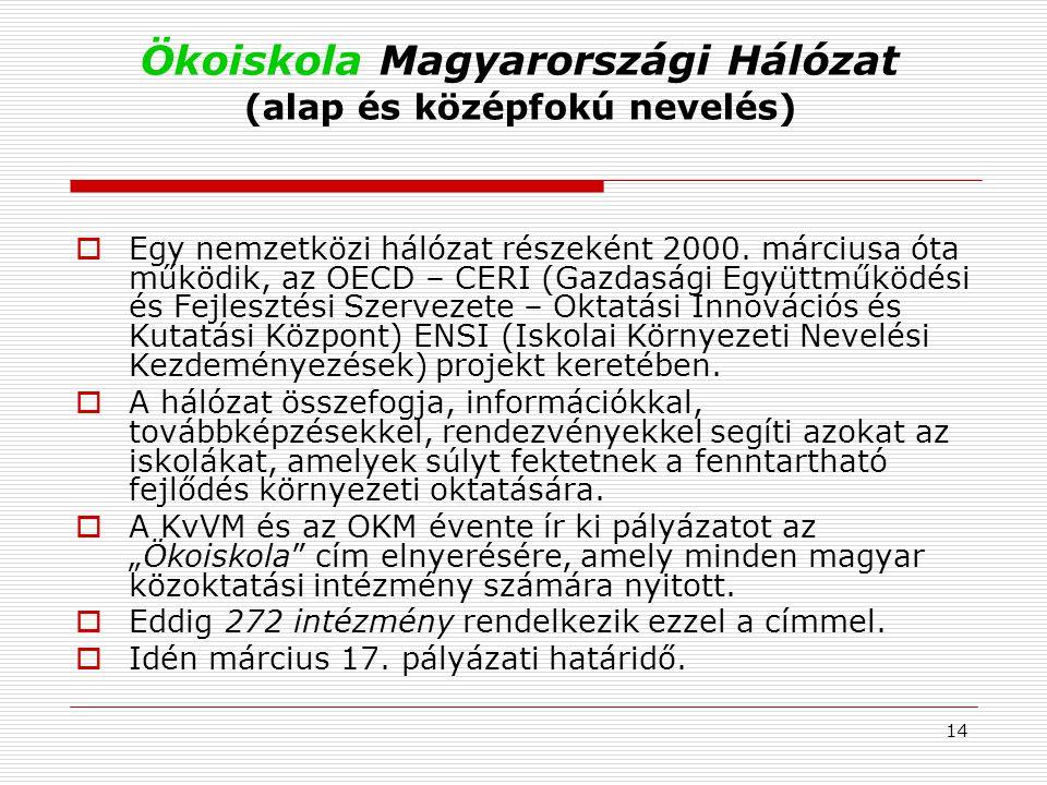 Ökoiskola Magyarországi Hálózat (alap és középfokú nevelés)