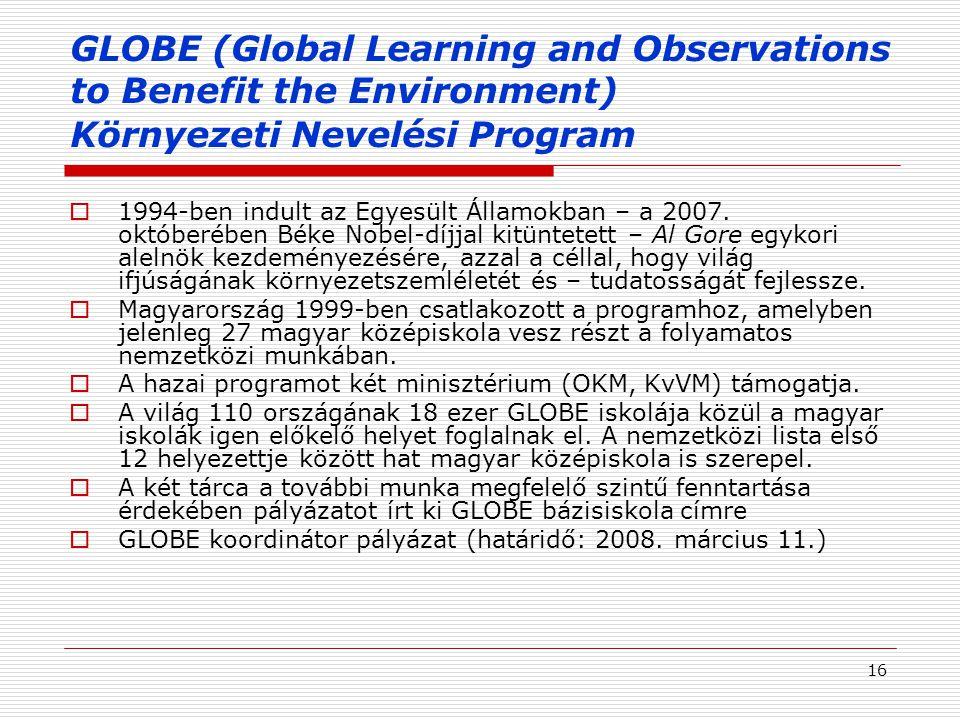 GLOBE (Global Learning and Observations to Benefit the Environment) Környezeti Nevelési Program
