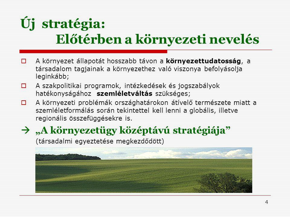 Új stratégia: Előtérben a környezeti nevelés