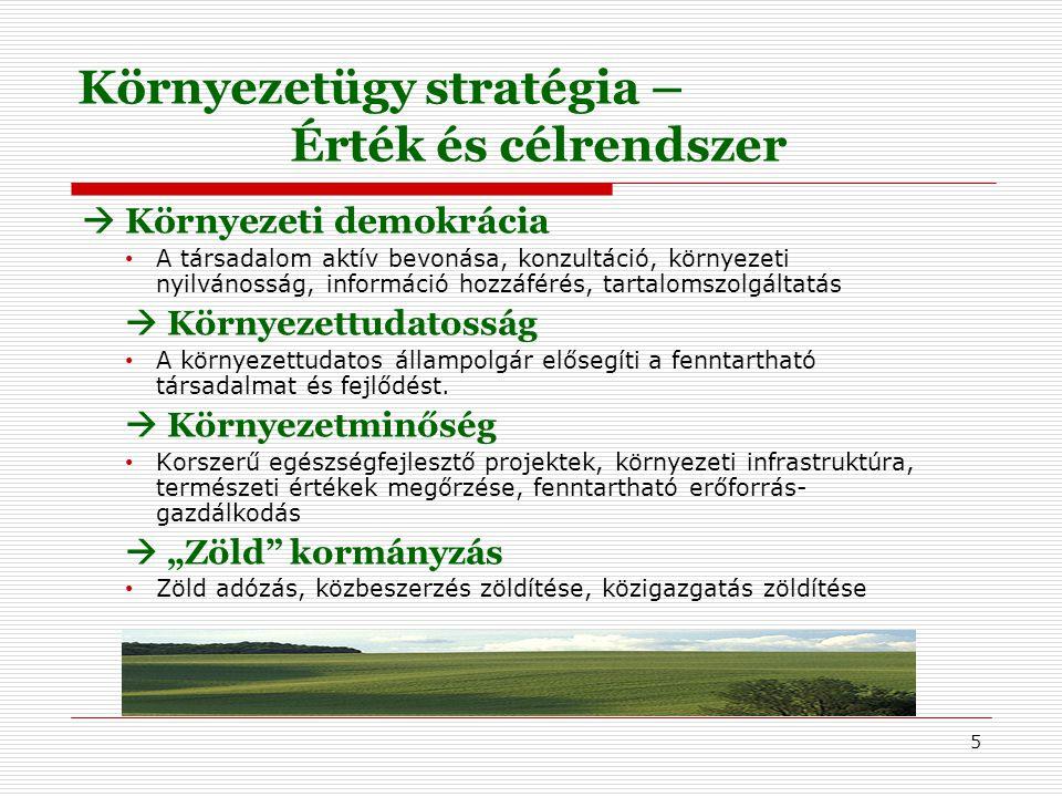Környezetügy stratégia – Érték és célrendszer