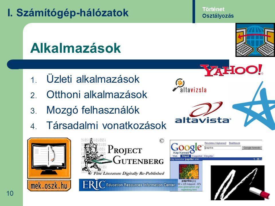 Alkalmazások I. Számítógép-hálózatok Üzleti alkalmazások