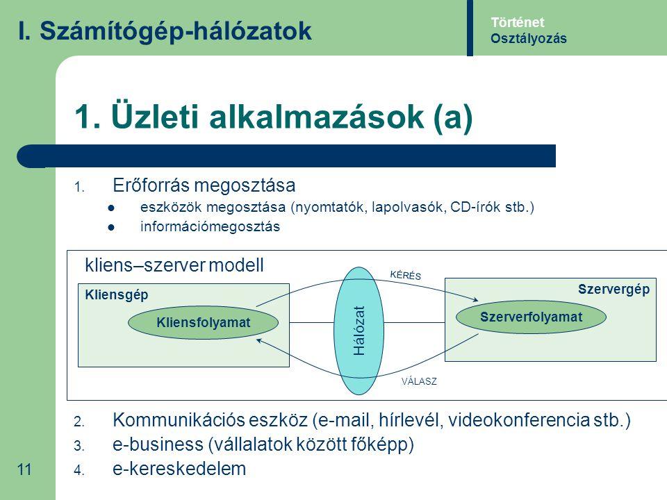 1. Üzleti alkalmazások (a)