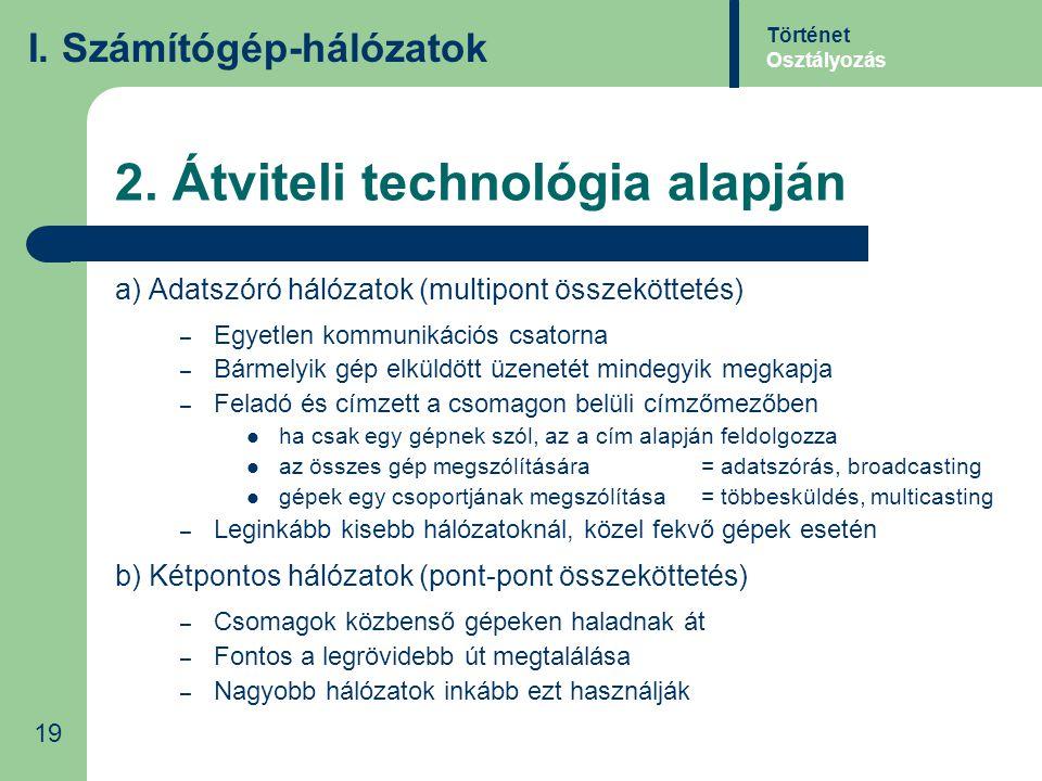2. Átviteli technológia alapján