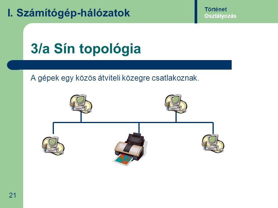 3/a Sín topológia I. Számítógép-hálózatok