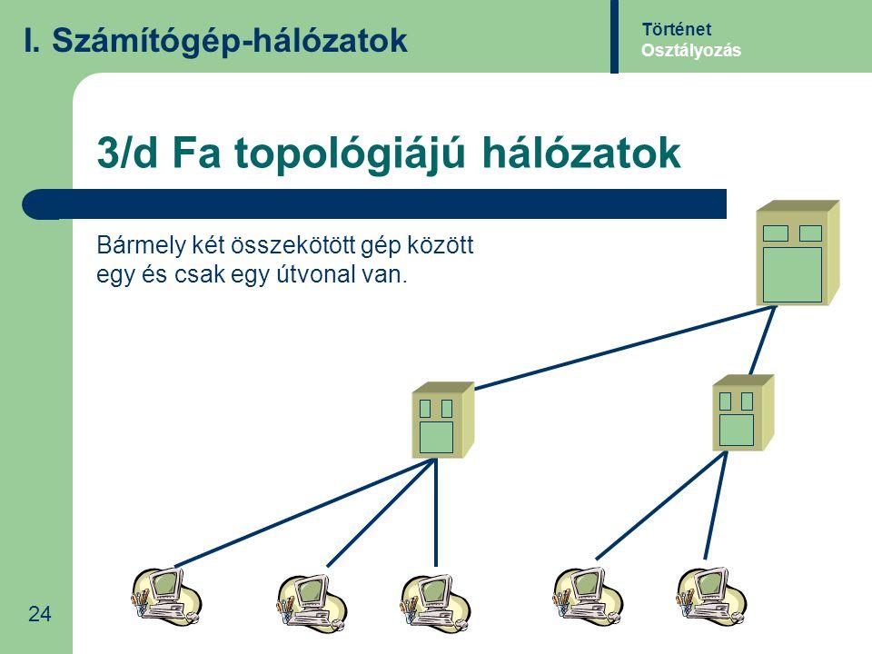 3/d Fa topológiájú hálózatok