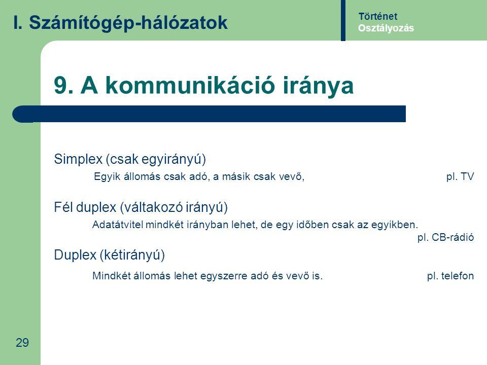 9. A kommunikáció iránya I. Számítógép-hálózatok