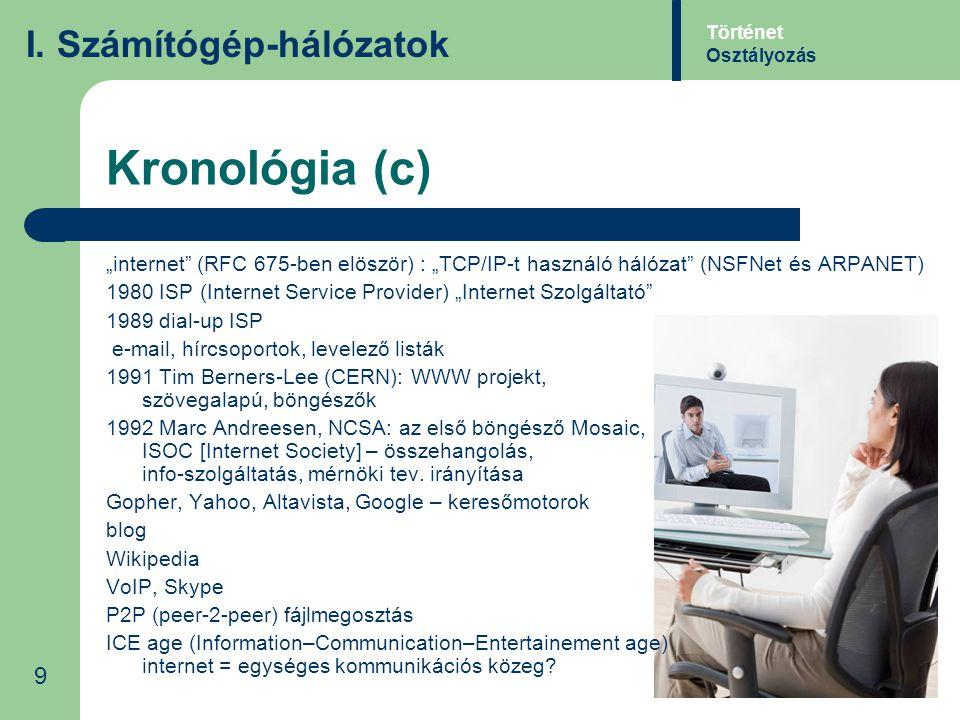 Kronológia (c) I. Számítógép-hálózatok 9