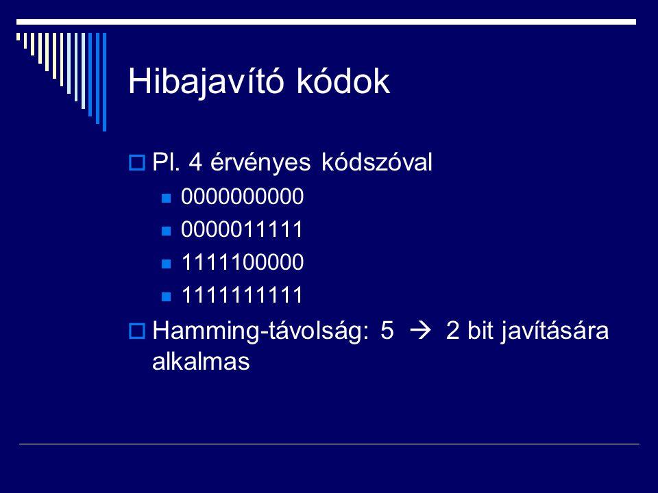 Hibajavító kódok Pl. 4 érvényes kódszóval