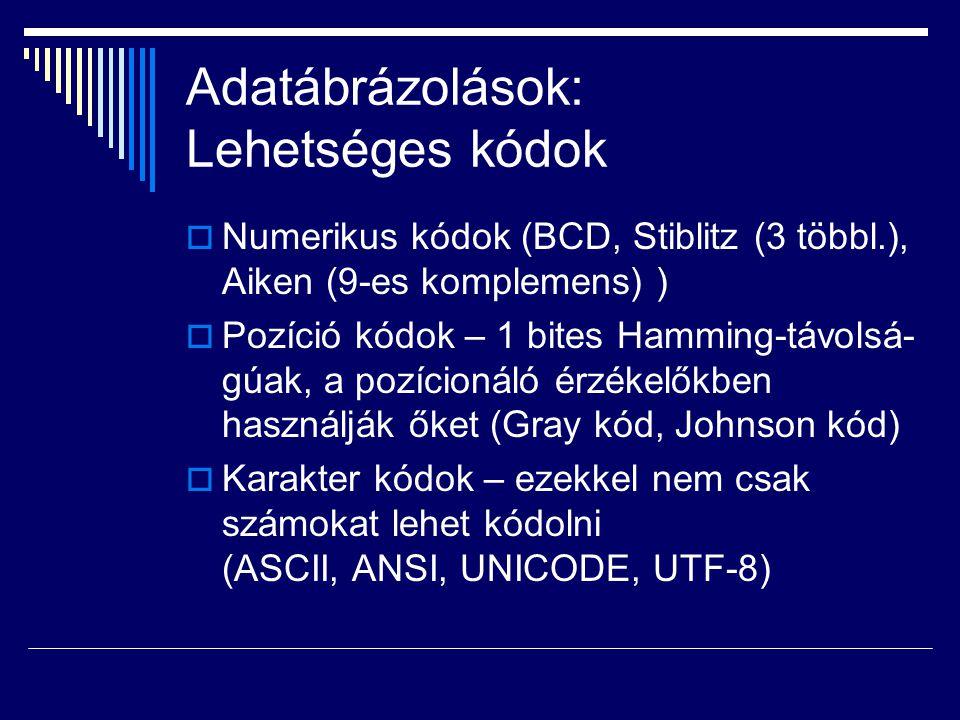 Adatábrázolások: Lehetséges kódok