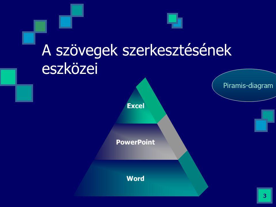 A szövegek szerkesztésének eszközei
