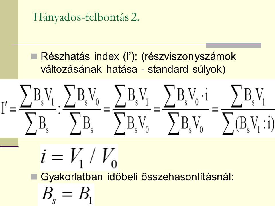 Hányados-felbontás 2. Részhatás index (I'): (részviszonyszámok változásának hatása - standard súlyok)