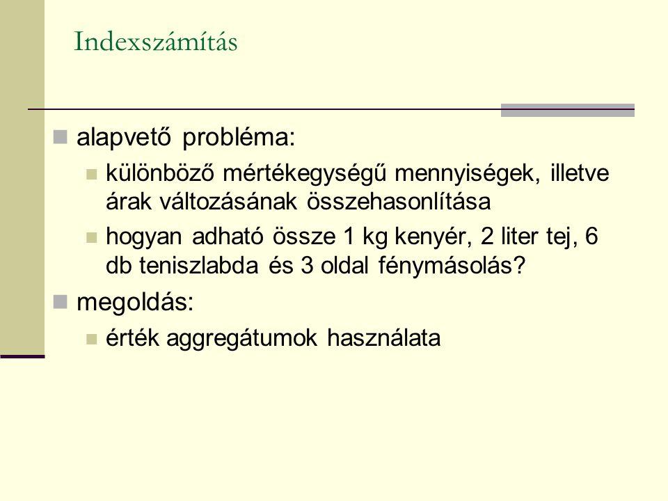 Indexszámítás alapvető probléma: megoldás:
