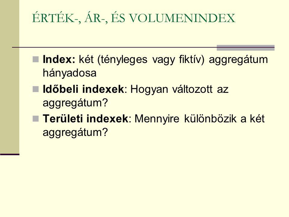 ÉRTÉK-, ÁR-, ÉS VOLUMENINDEX
