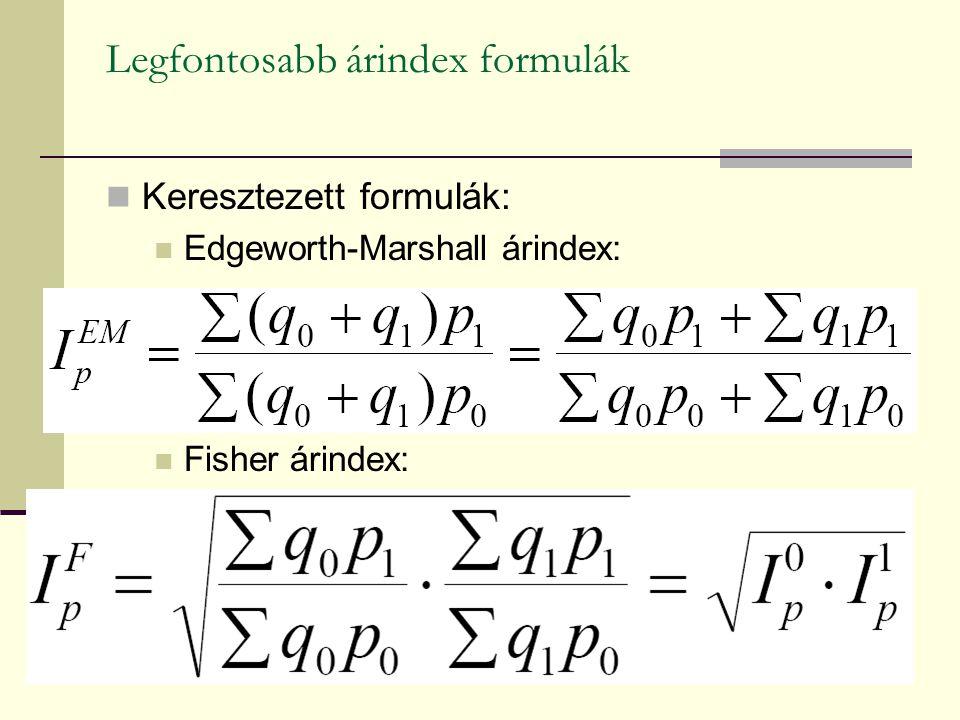Legfontosabb árindex formulák