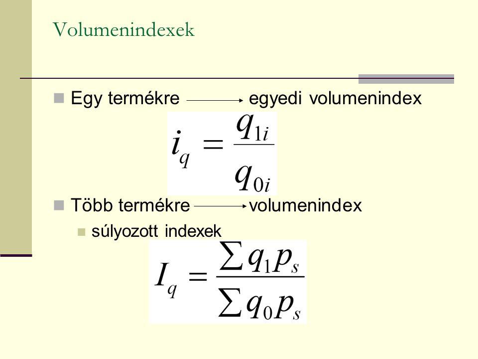 Volumenindexek Egy termékre egyedi volumenindex