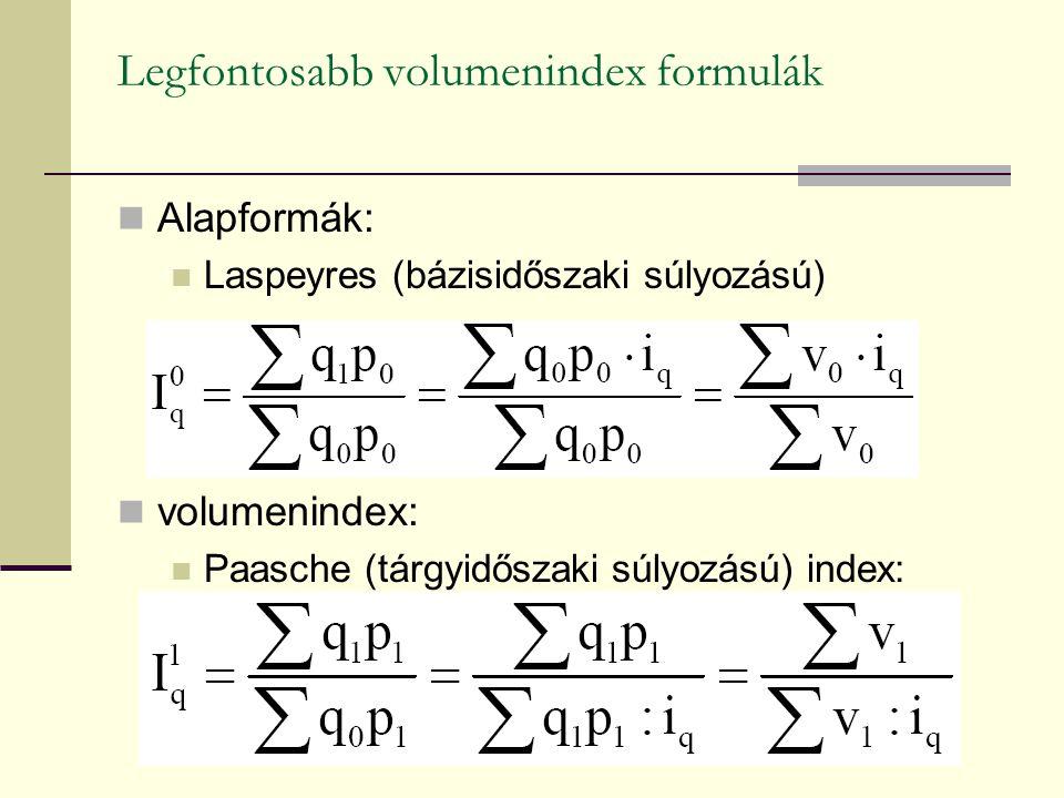 Legfontosabb volumenindex formulák