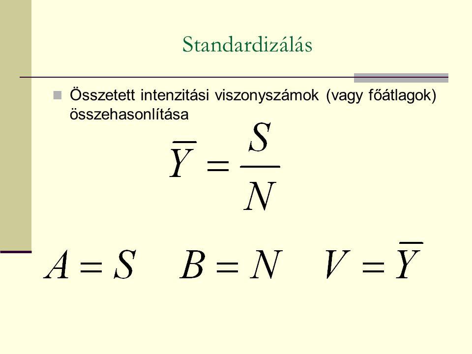 Standardizálás Összetett intenzitási viszonyszámok (vagy főátlagok) összehasonlítása