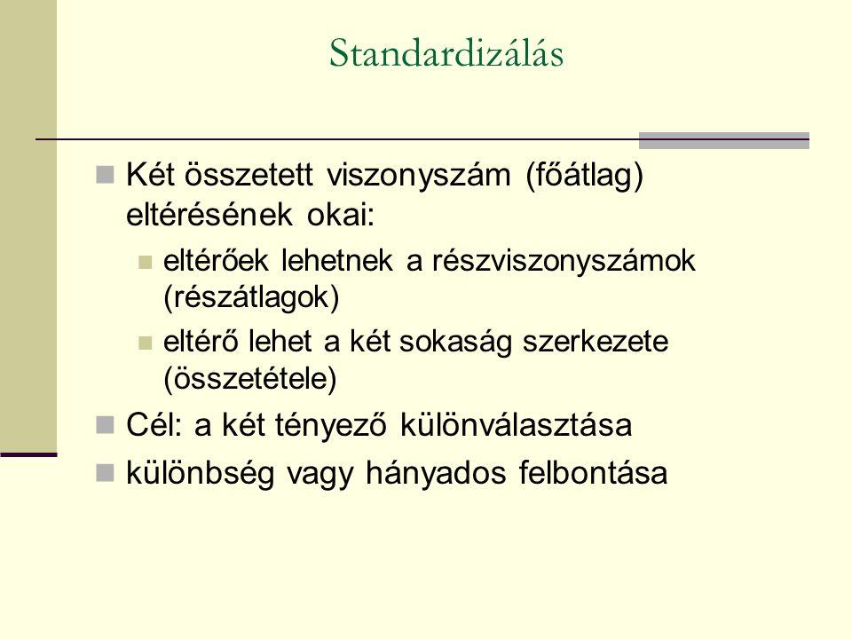 Standardizálás Két összetett viszonyszám (főátlag) eltérésének okai: