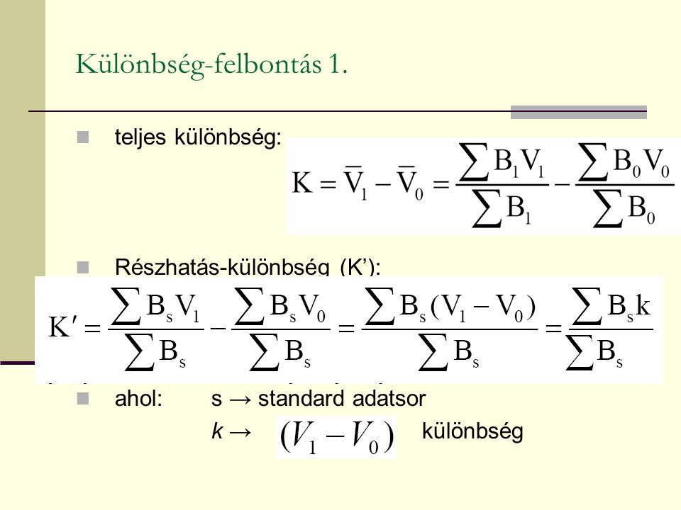 Különbség-felbontás 1. teljes különbség: Részhatás-különbség (K'):