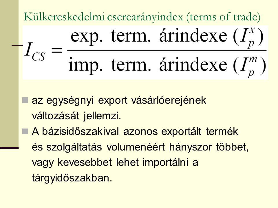 Külkereskedelmi cserearányindex (terms of trade)
