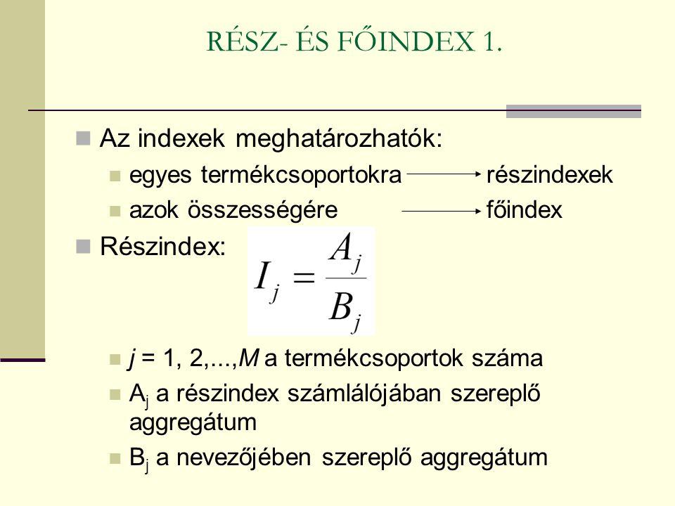 RÉSZ- ÉS FŐINDEX 1. Az indexek meghatározhatók: Részindex: