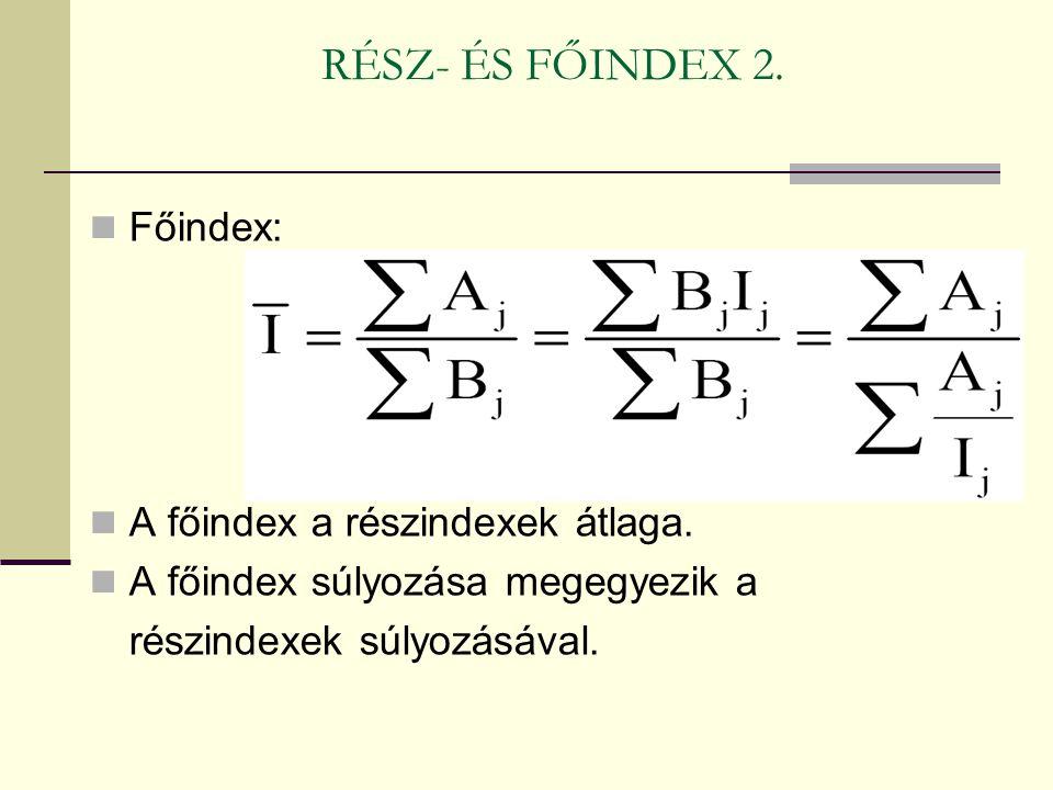 RÉSZ- ÉS FŐINDEX 2. Főindex: A főindex a részindexek átlaga.