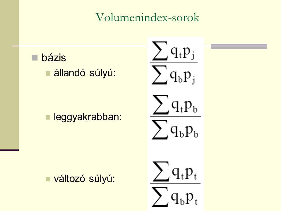 Volumenindex-sorok bázis állandó súlyú: leggyakrabban: változó súlyú: