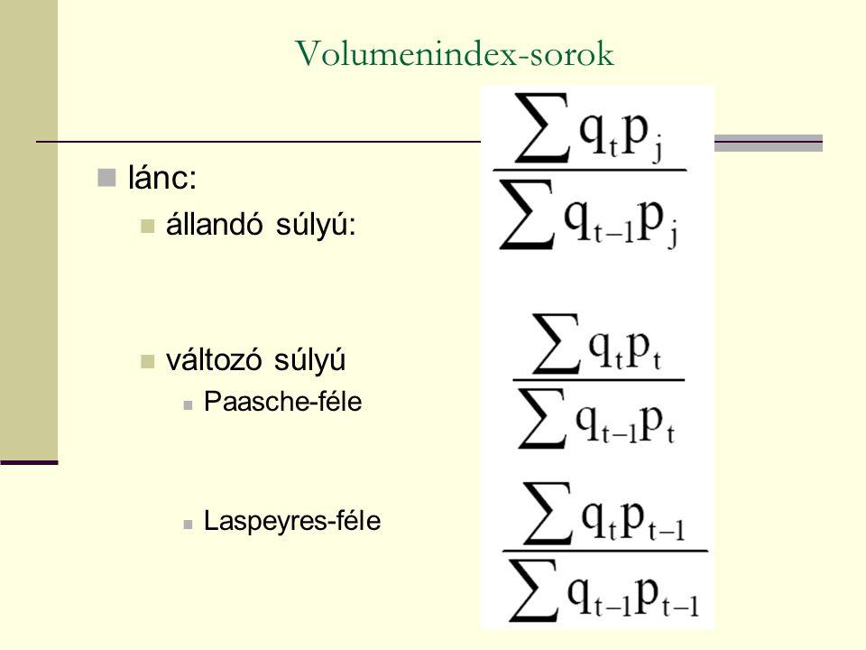 Volumenindex-sorok lánc: állandó súlyú: változó súlyú Paasche-féle