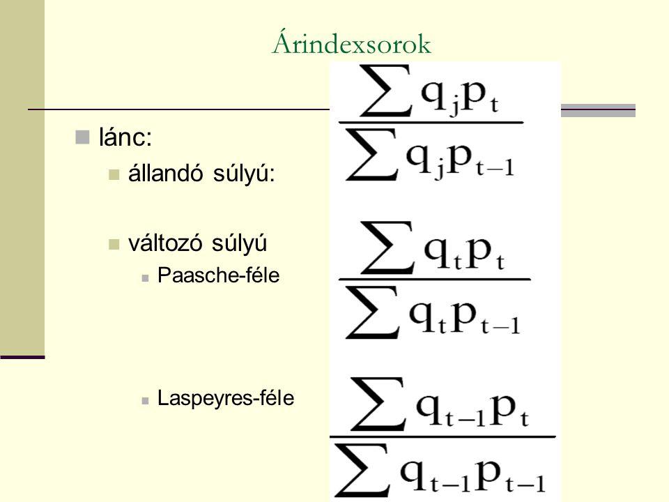 Árindexsorok lánc: állandó súlyú: változó súlyú Paasche-féle