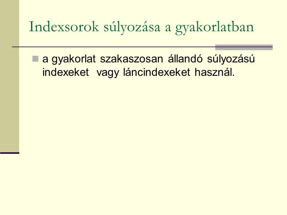 Indexsorok súlyozása a gyakorlatban