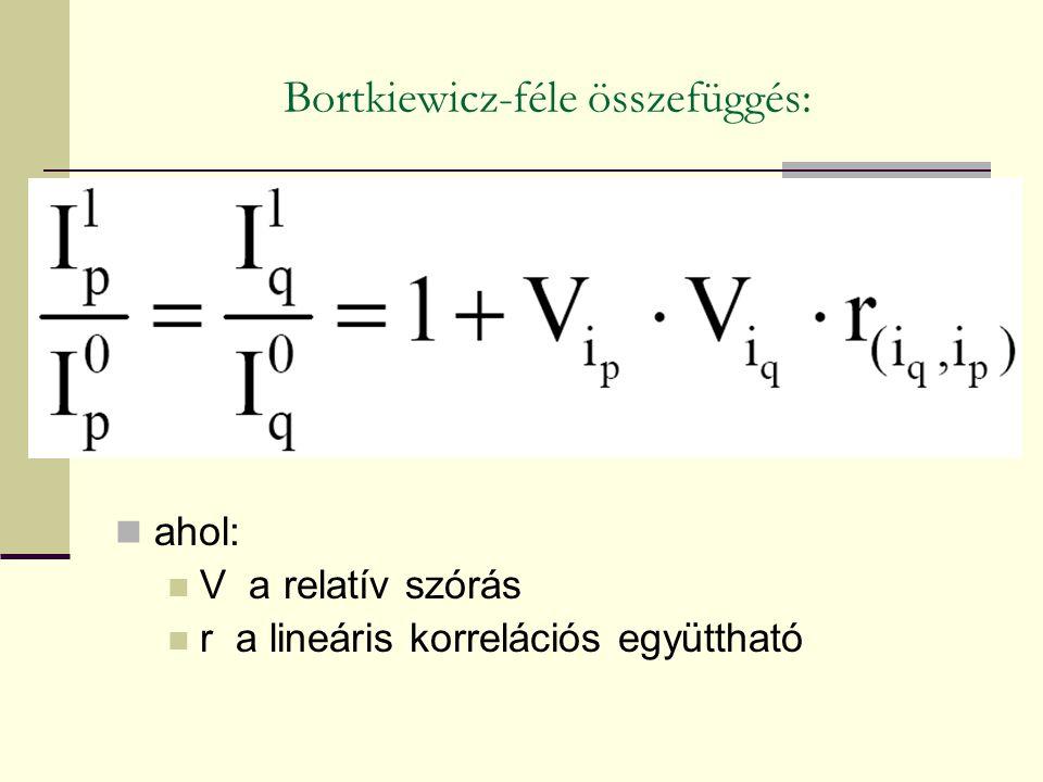 Bortkiewicz-féle összefüggés: