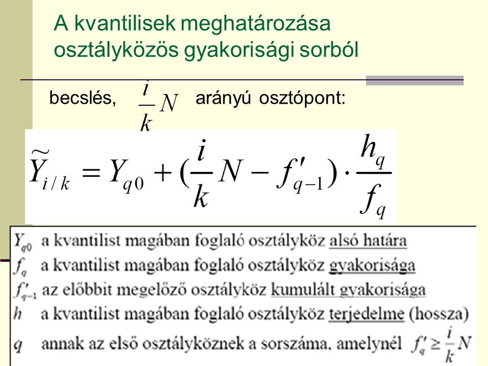 A kvantilisek meghatározása osztályközös gyakorisági sorból