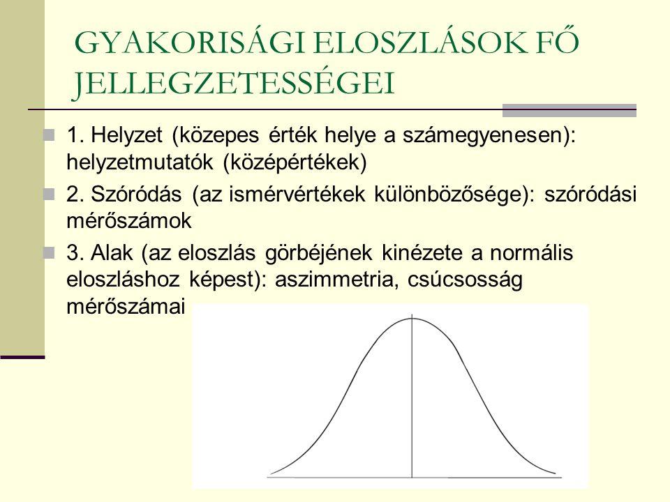 GYAKORISÁGI ELOSZLÁSOK FŐ JELLEGZETESSÉGEI
