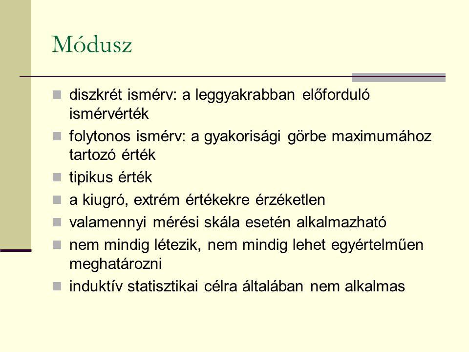 Módusz diszkrét ismérv: a leggyakrabban előforduló ismérvérték