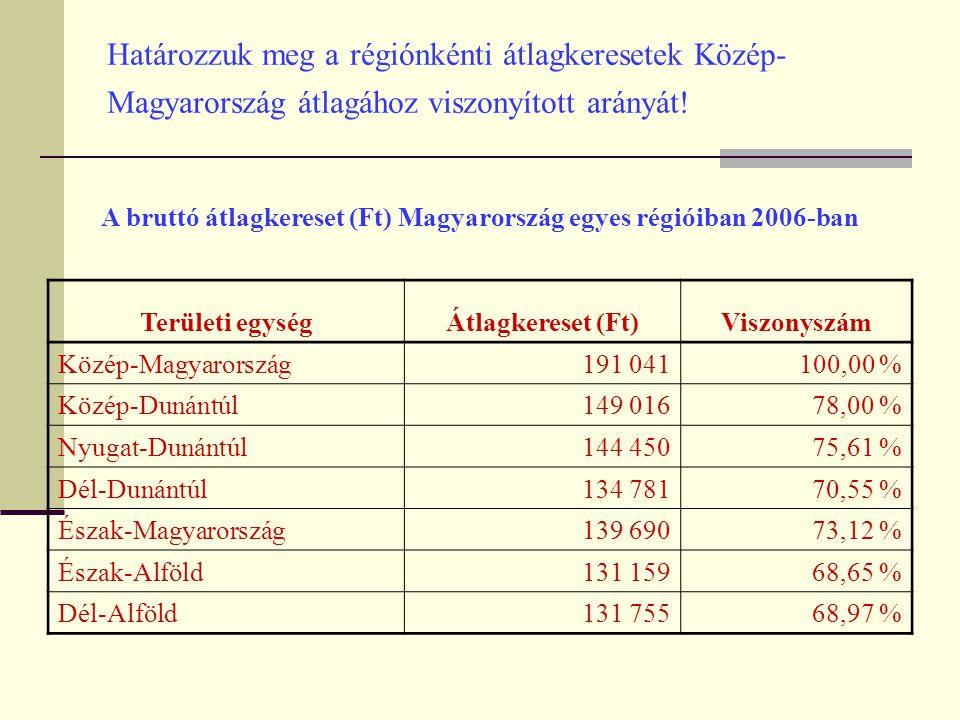 A bruttó átlagkereset (Ft) Magyarország egyes régióiban 2006-ban