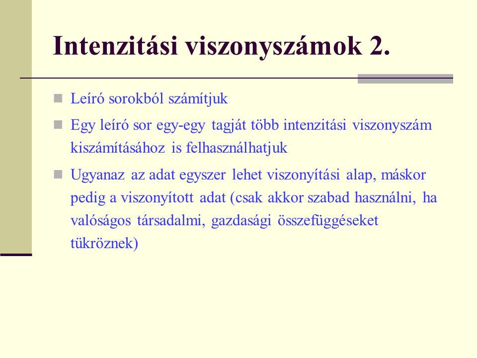 Intenzitási viszonyszámok 2.