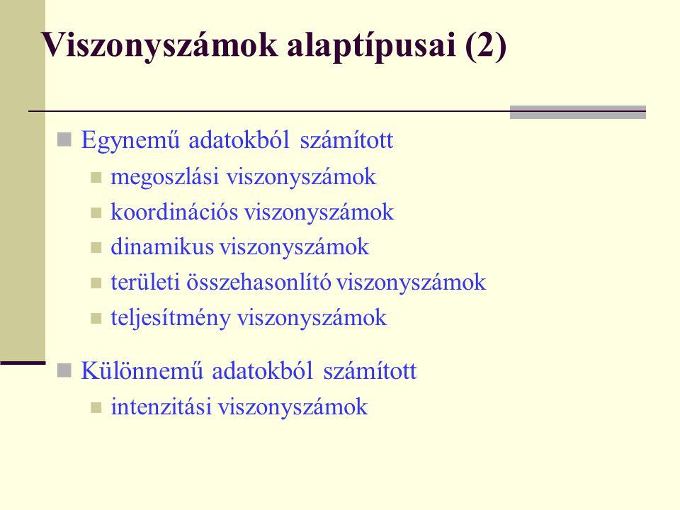 Viszonyszámok alaptípusai (2)