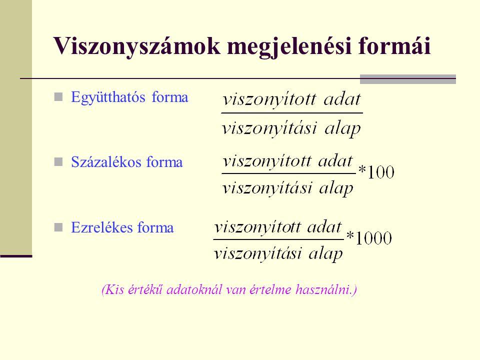 Viszonyszámok megjelenési formái