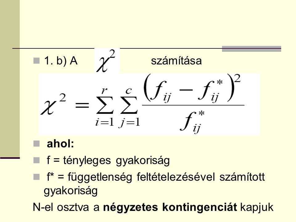 1. b) A számítása ahol: f = tényleges gyakoriság. f* = függetlenség feltételezésével számított gyakoriság.