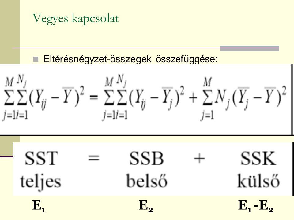 Vegyes kapcsolat Eltérésnégyzet-összegek összefüggése: E1 E2 E1 -E2