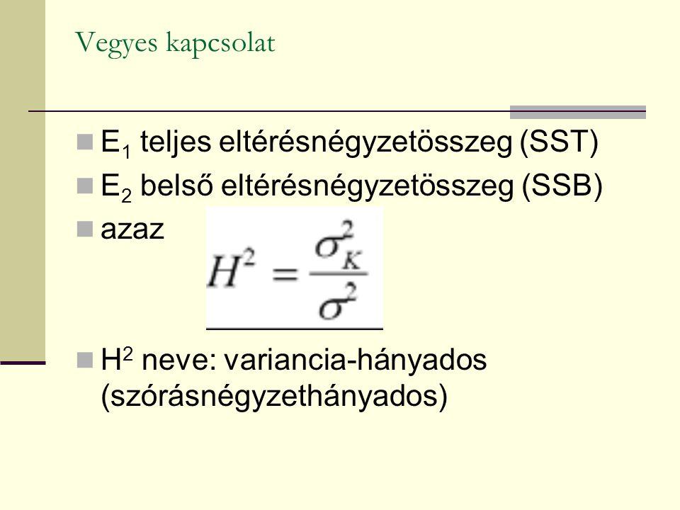 Vegyes kapcsolat E1 teljes eltérésnégyzetösszeg (SST) E2 belső eltérésnégyzetösszeg (SSB) azaz.