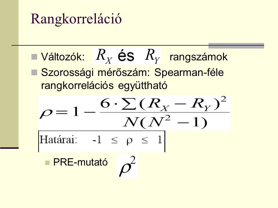 Rangkorreláció Változók: rangszámok