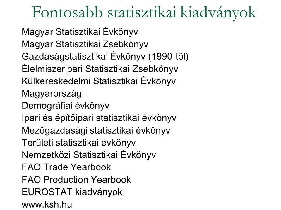 Fontosabb statisztikai kiadványok